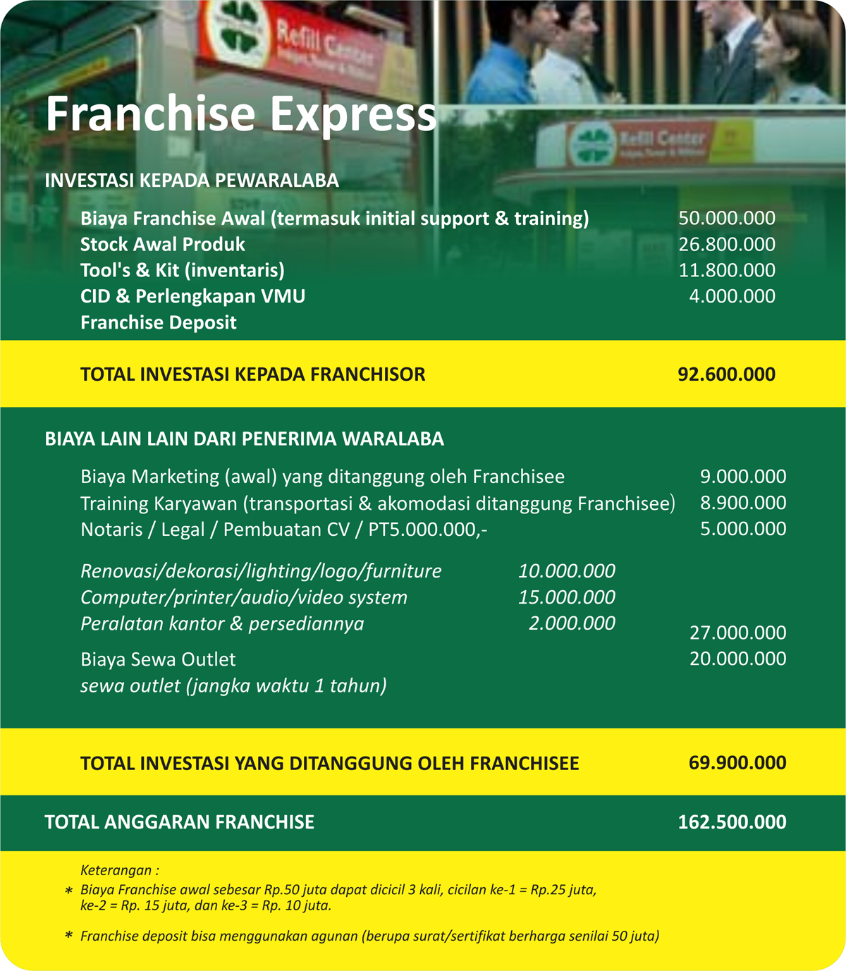 franchise express